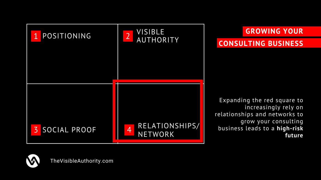 growing your consulting business - The Visible Authority - Luk Smeyers